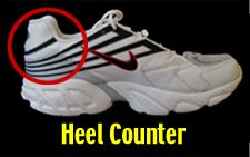 Image result for The heel counter
